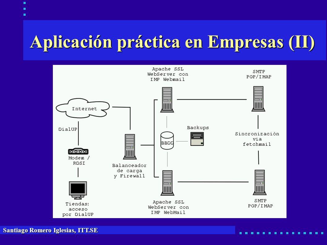 Aplicación práctica en Empresas (II)
