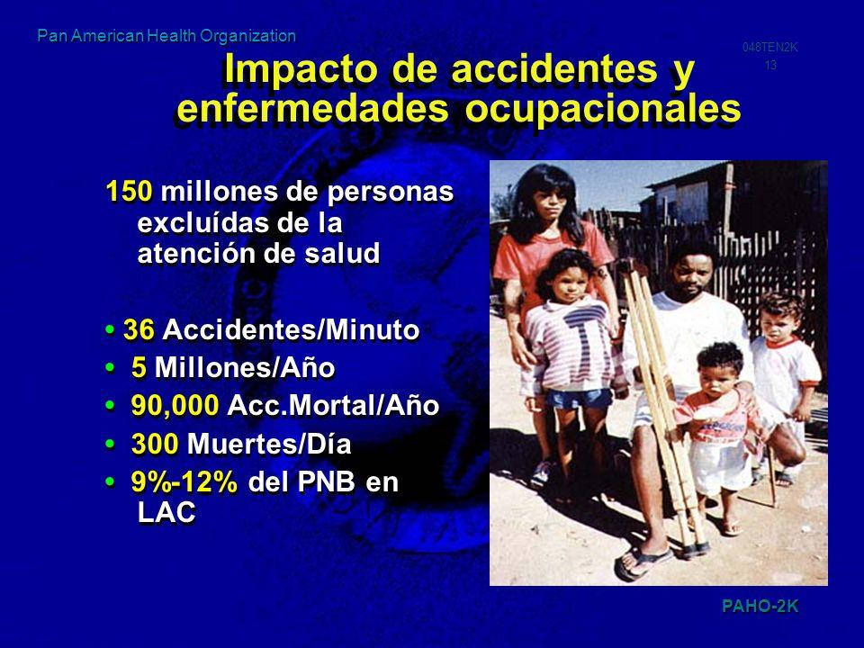 Impacto de accidentes y enfermedades ocupacionales