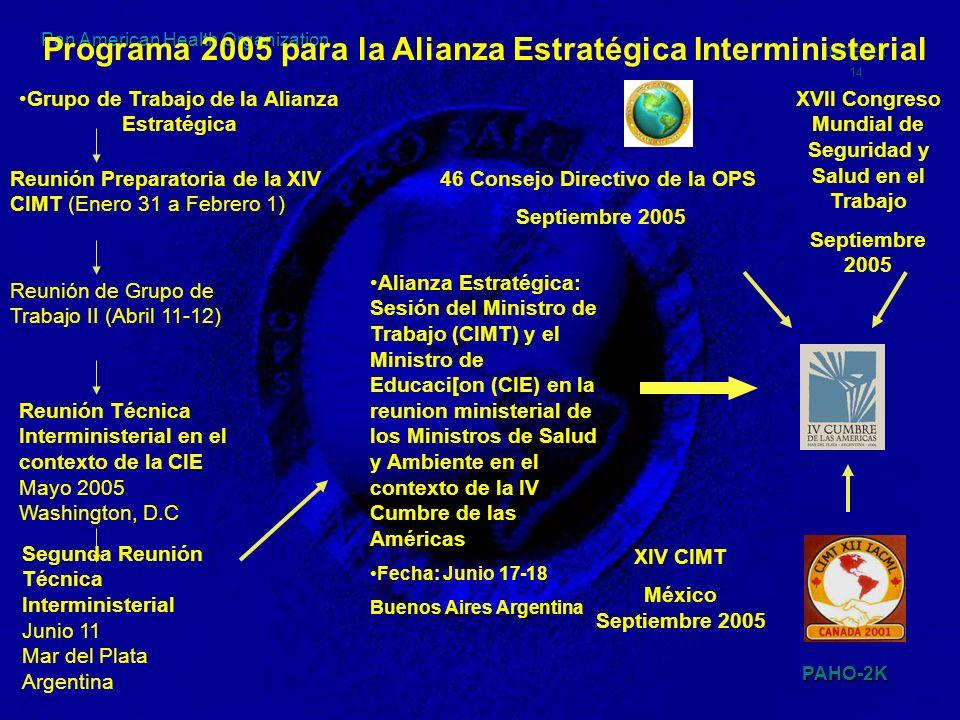 Programa 2005 para la Alianza Estratégica Interministerial