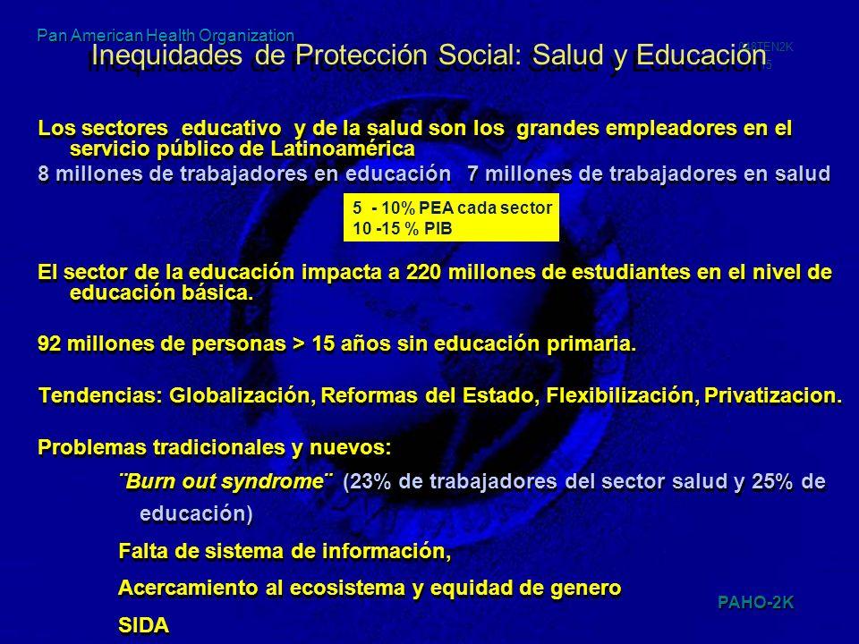 Inequidades de Protección Social: Salud y Educación