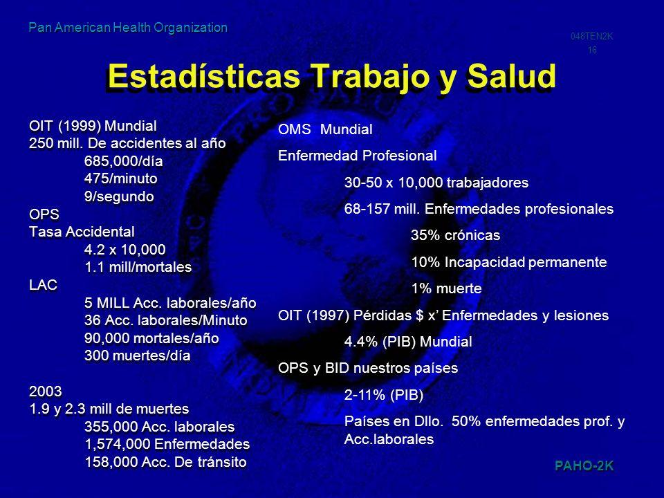 Estadísticas Trabajo y Salud