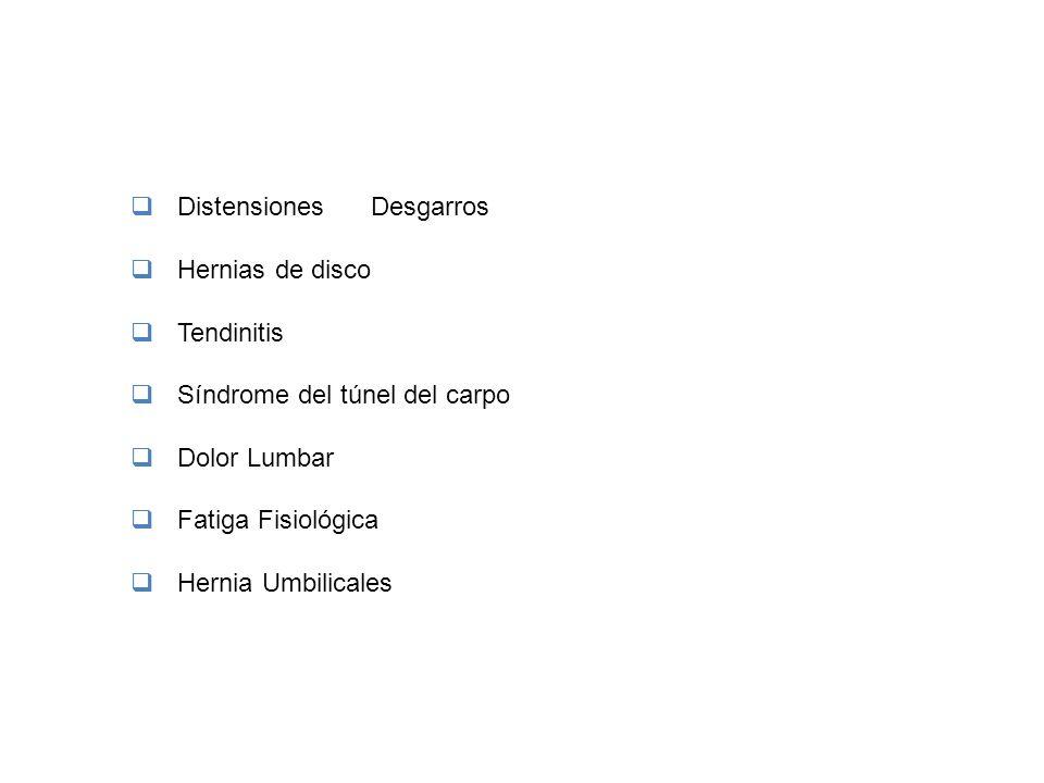 COMPLICACIONES Distensiones Desgarros Hernias de disco Tendinitis