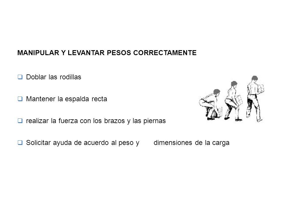 PREVENCIÓN Y CONTROL MANIPULAR Y LEVANTAR PESOS CORRECTAMENTE