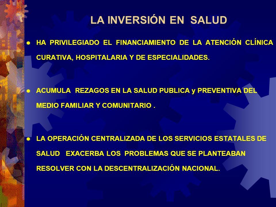 LA INVERSIÓN EN SALUD HA PRIVILEGIADO EL FINANCIAMIENTO DE LA ATENCIÓN CLÍNICA CURATIVA, HOSPITALARIA Y DE ESPECIALIDADES.