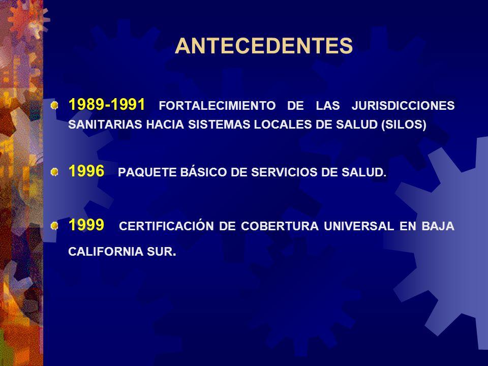 ANTECEDENTES 1989-1991 FORTALECIMIENTO DE LAS JURISDICCIONES SANITARIAS HACIA SISTEMAS LOCALES DE SALUD (SILOS)