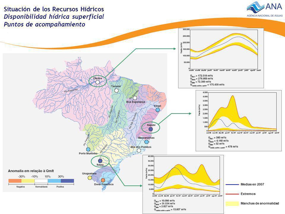 Situación de los Recursos Hídricos Disponibilidad hídrica superficial Puntos de acompañamiento