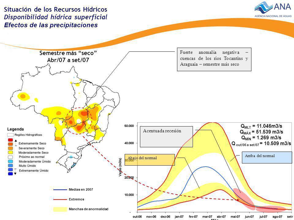 Situación de los Recursos Hídricos Disponibilidad hídrica superficial Efectos de las precipitaciones