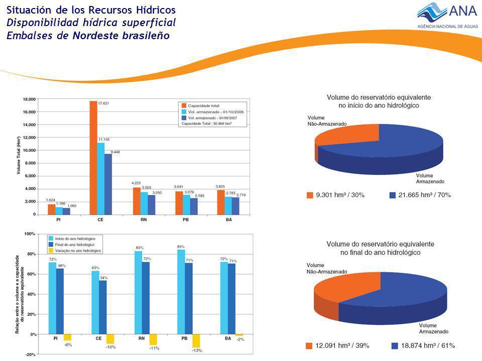 Situación de los Recursos Hídricos Disponibilidad hídrica superficial Embalses de Nordeste brasileño