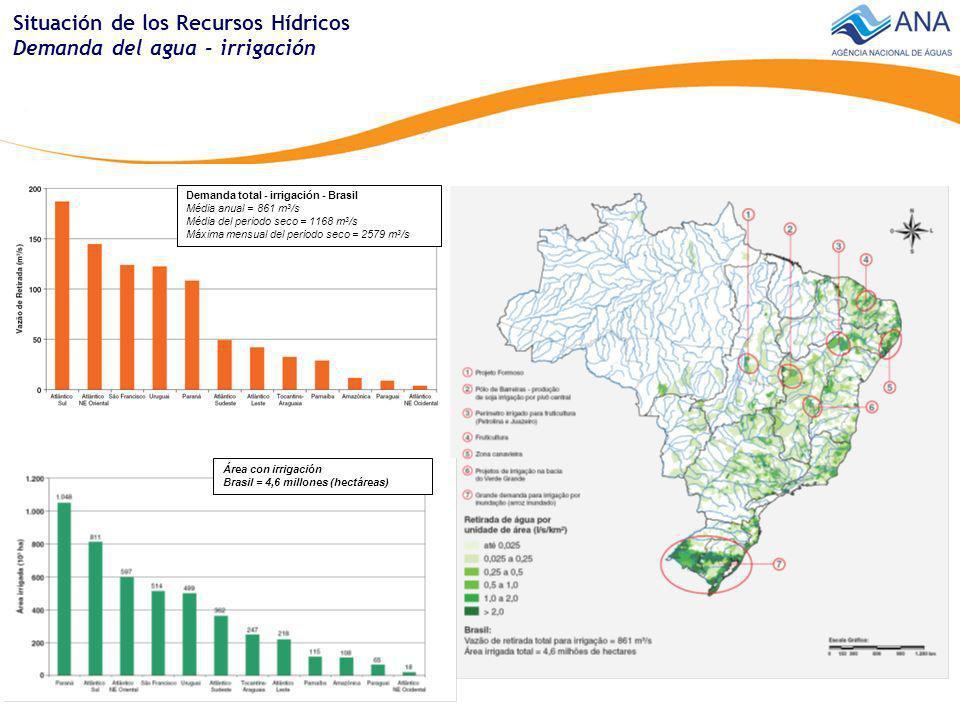 Situación de los Recursos Hídricos Demanda del agua - irrigación