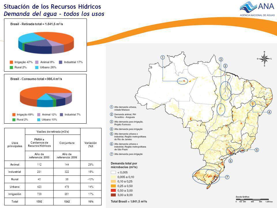 Vazões de retirada (m3/s) PNRH e Cardernos de Recuros Hídricos