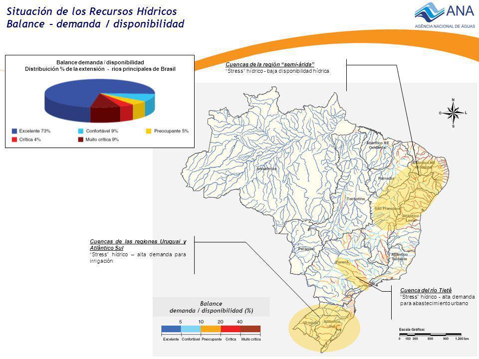Situación de los Recursos Hídricos Balance – demanda / disponibilidad