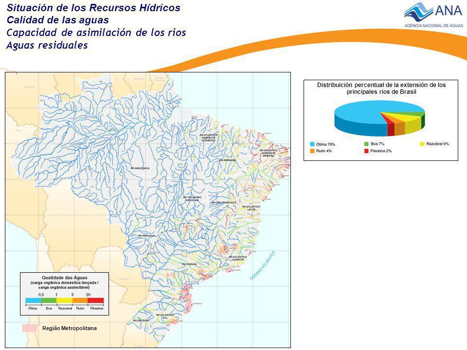 Situación de los Recursos Hídricos Calidad de las aguas