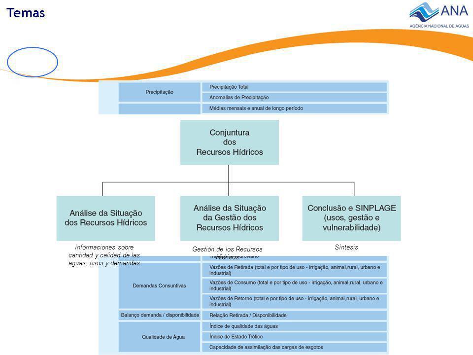 Temas Informaciones sobre cantidad y calidad de las aguas, usos y demandas. Gestión de los Recursos Hidricos.
