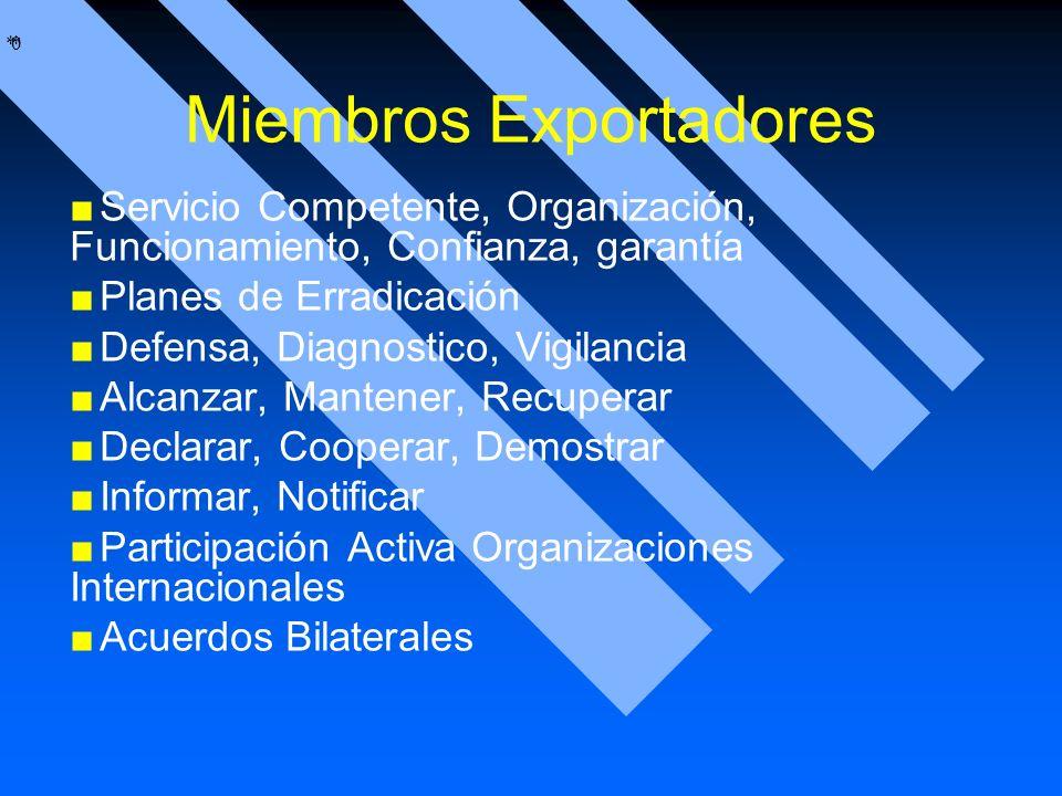 Miembros Exportadores