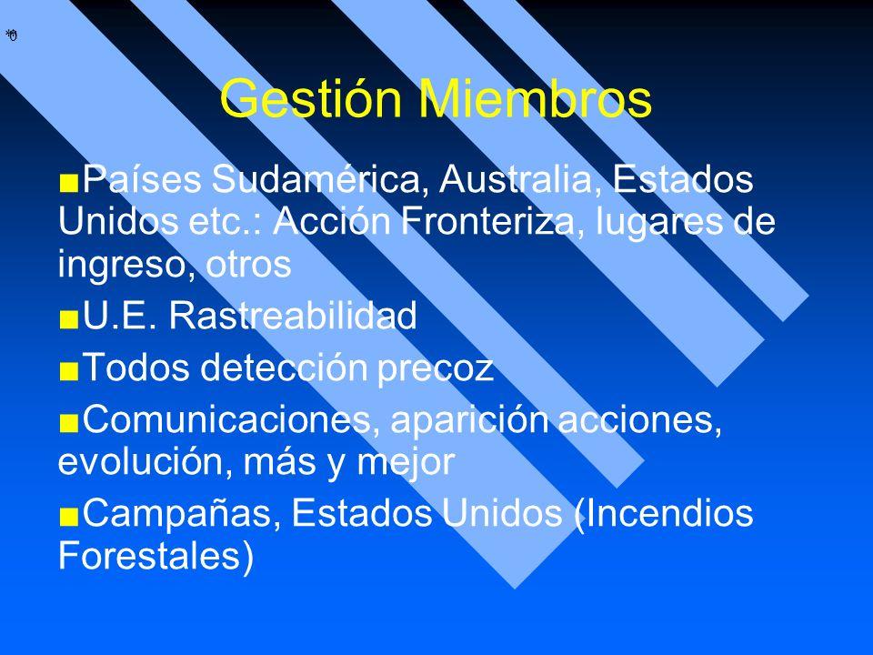 Gestión MiembrosPaíses Sudamérica, Australia, Estados Unidos etc.: Acción Fronteriza, lugares de ingreso, otros.