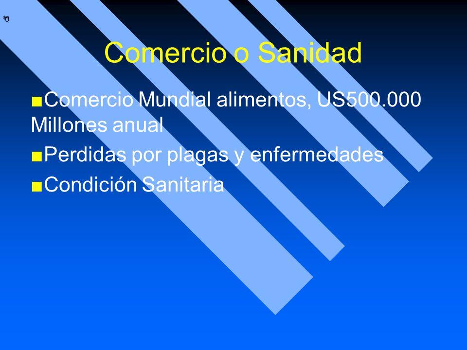 Comercio o SanidadComercio Mundial alimentos, US500.000 Millones anual. Perdidas por plagas y enfermedades.