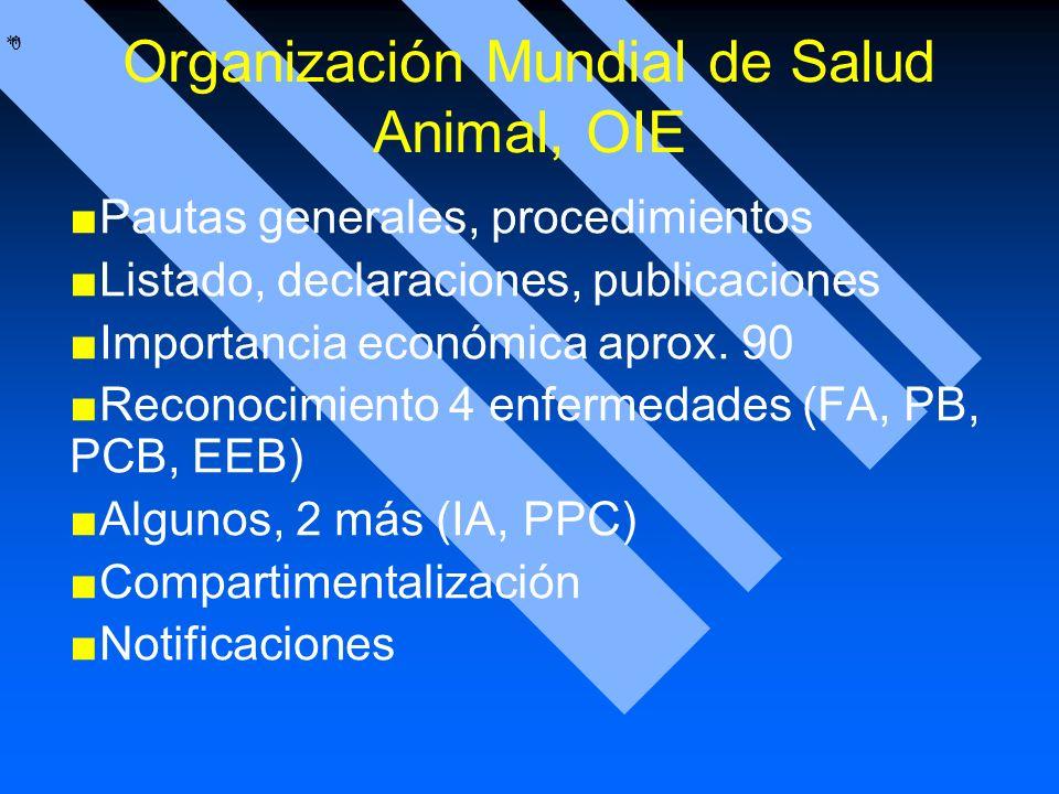 Organización Mundial de Salud Animal, OIE