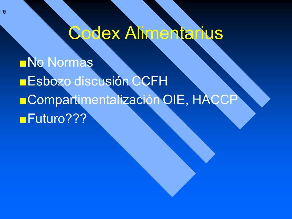 Codex Alimentarius No Normas Esbozo discusión CCFH