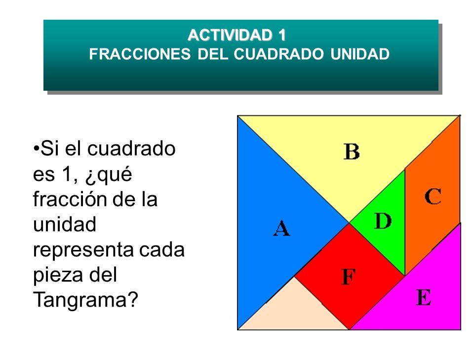ACTIVIDAD 1 FRACCIONES DEL CUADRADO UNIDAD