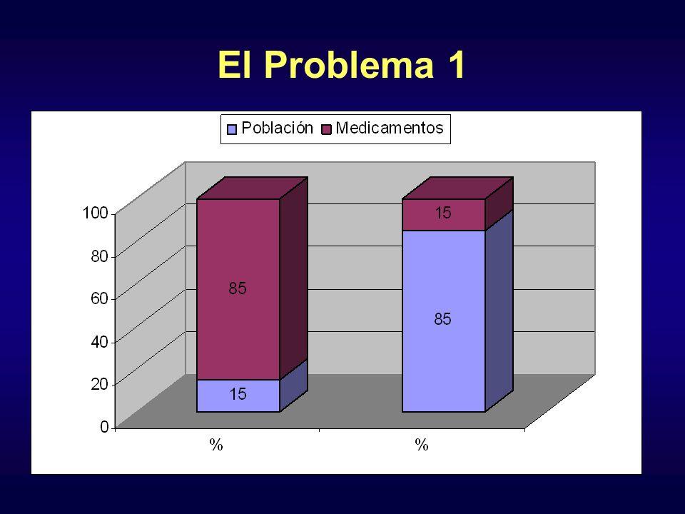 El Problema 1