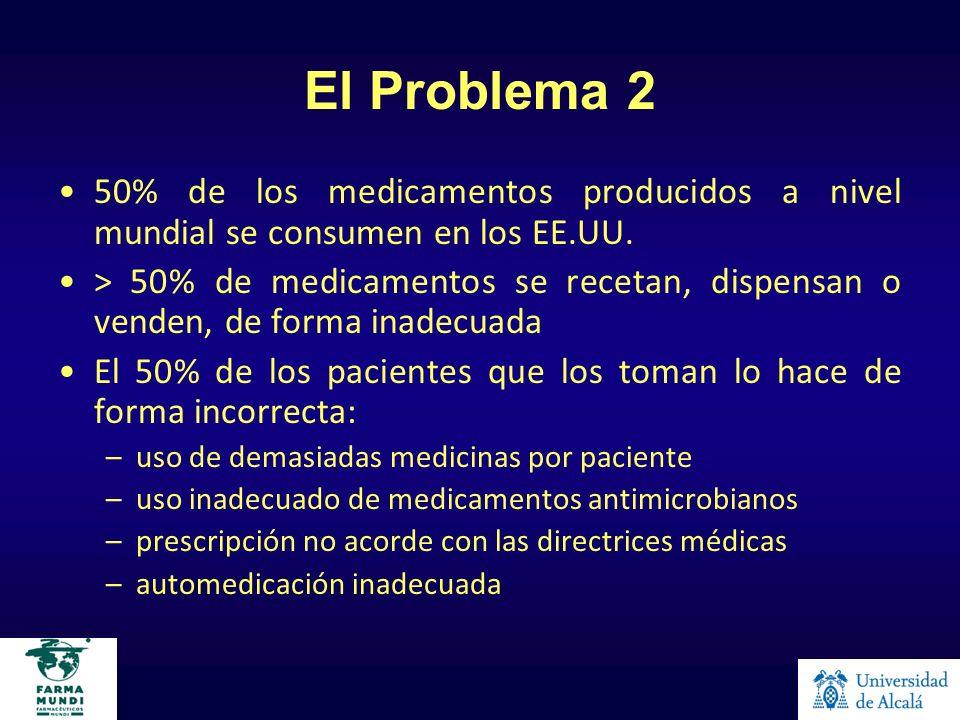 El Problema 2 50% de los medicamentos producidos a nivel mundial se consumen en los EE.UU.