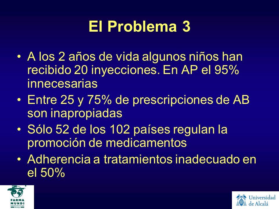 El Problema 3A los 2 años de vida algunos niños han recibido 20 inyecciones. En AP el 95% innecesarias.