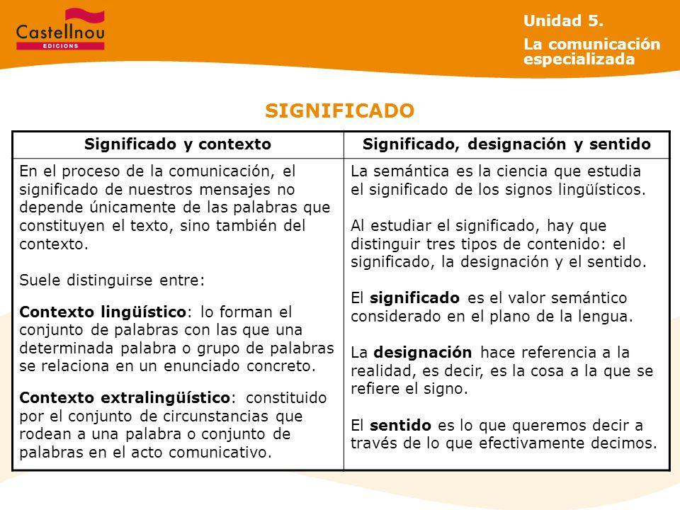 Significado y contexto Significado, designación y sentido
