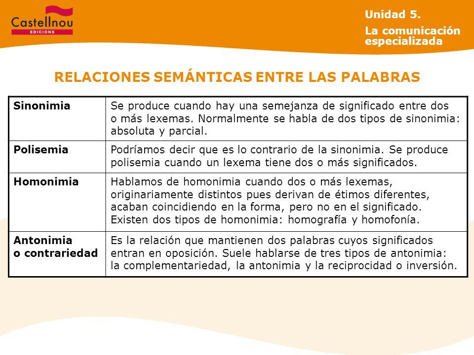 RELACIONES SEMÁNTICAS ENTRE LAS PALABRAS