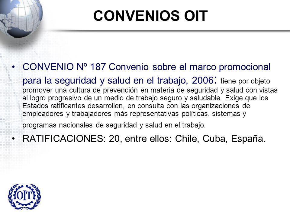 CONVENIOS OIT