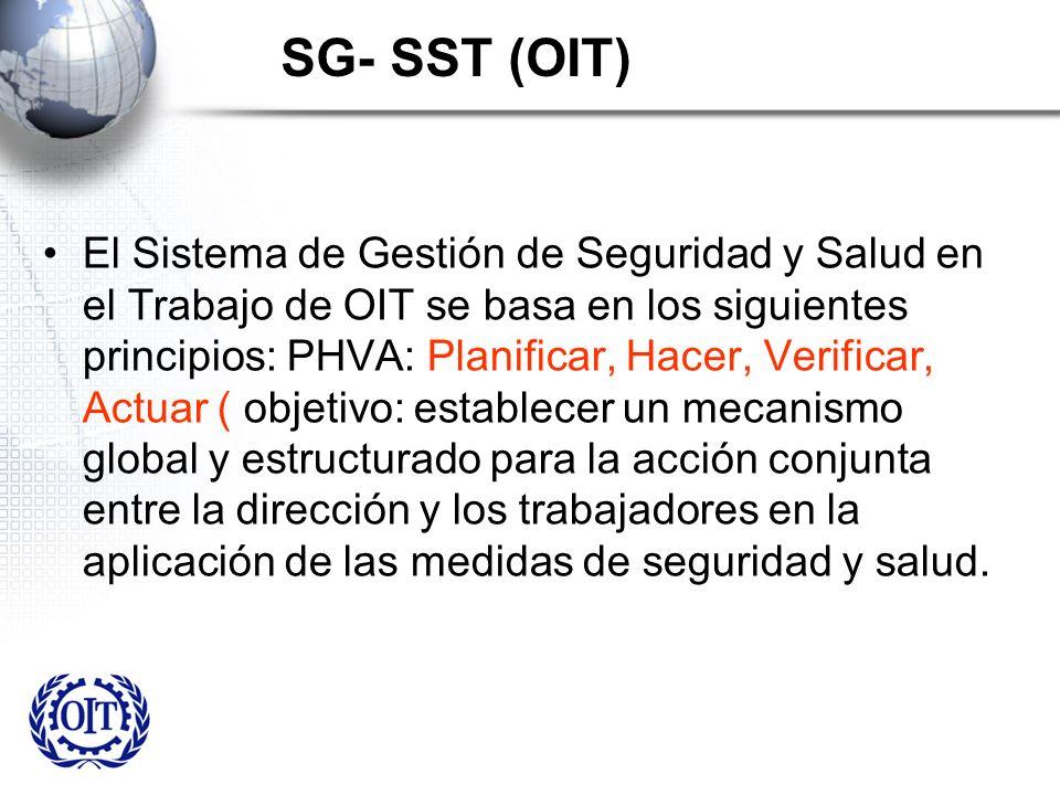 SG- SST (OIT)