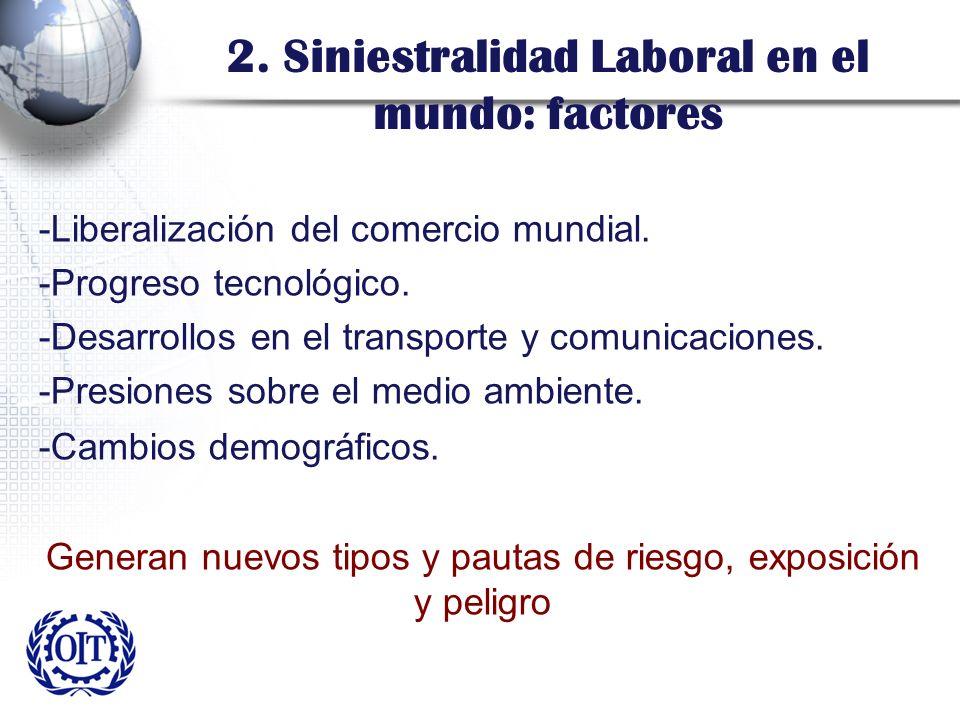2. Siniestralidad Laboral en el mundo: factores