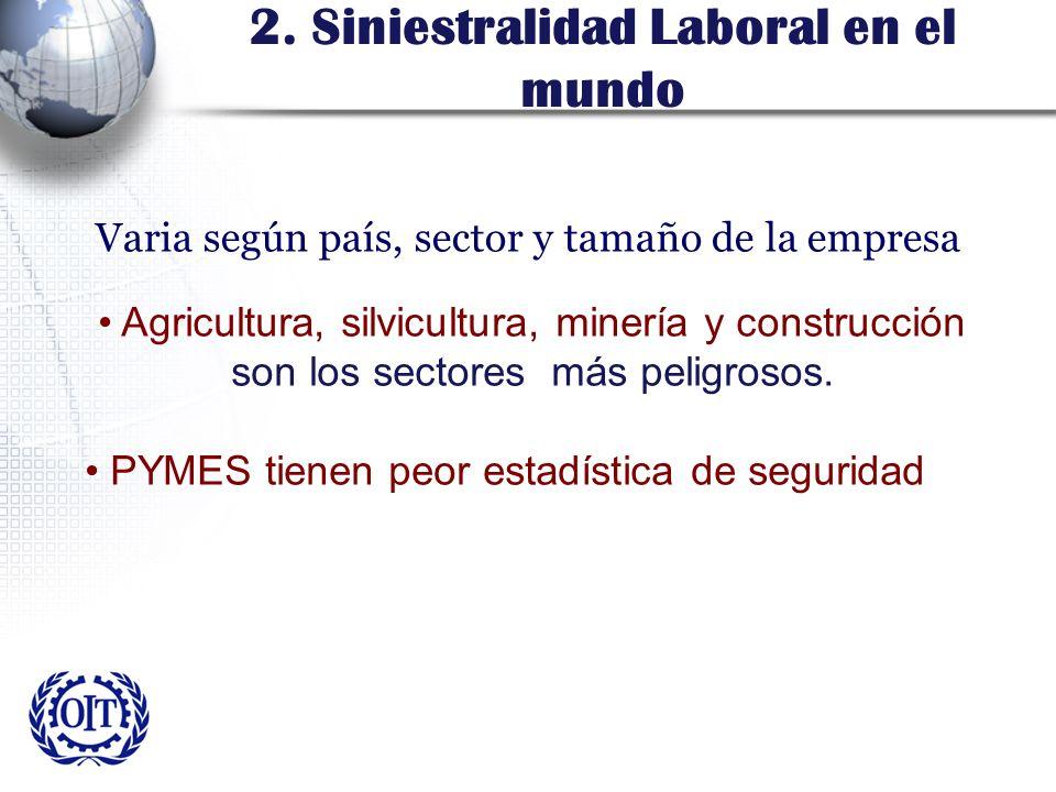 2. Siniestralidad Laboral en el mundo