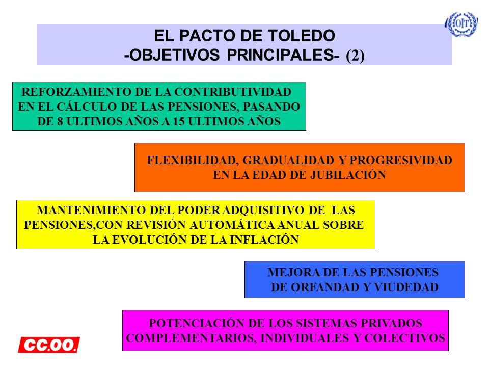 EL PACTO DE TOLEDO -OBJETIVOS PRINCIPALES- (2)