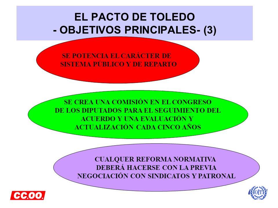 EL PACTO DE TOLEDO - OBJETIVOS PRINCIPALES- (3)