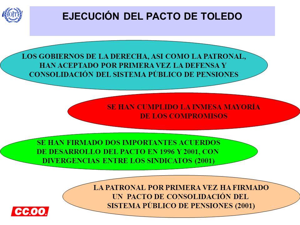 EJECUCIÓN DEL PACTO DE TOLEDO