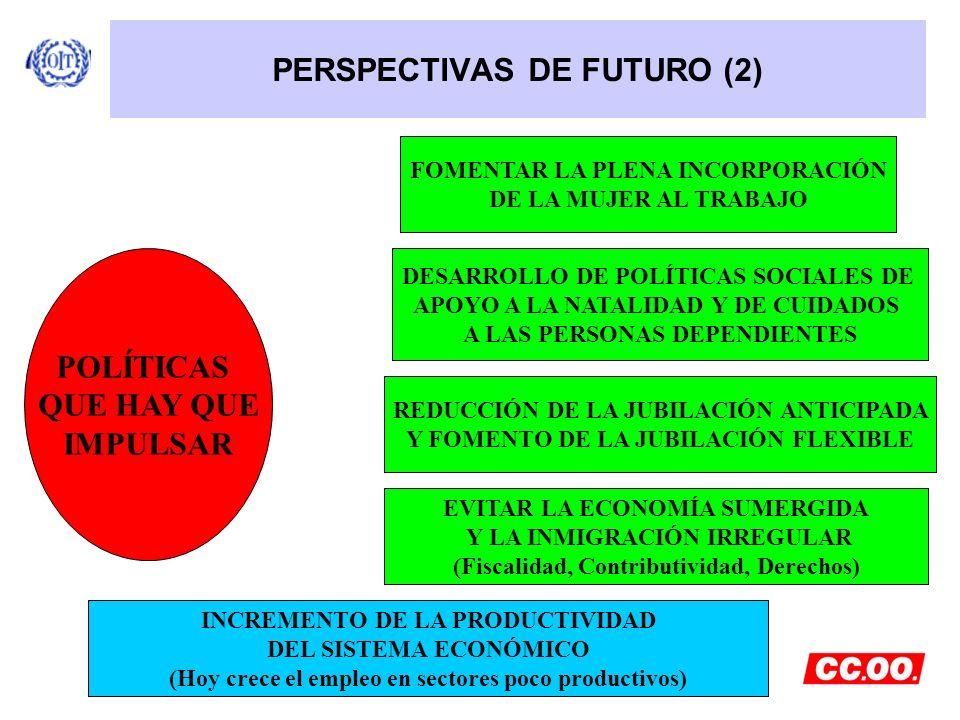 PERSPECTIVAS DE FUTURO (2)