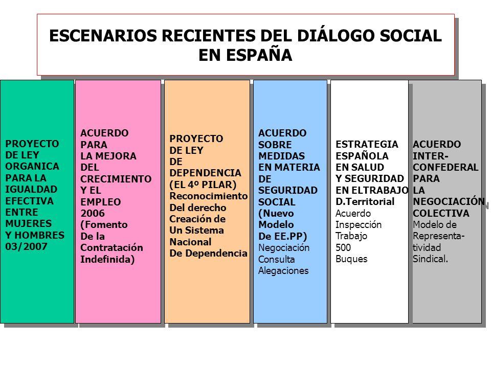 ESCENARIOS RECIENTES DEL DIÁLOGO SOCIAL EN ESPAÑA