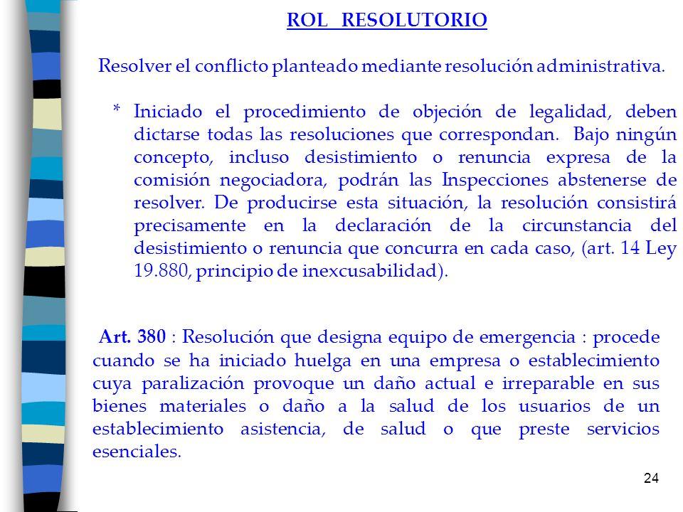 ROL RESOLUTORIO Resolver el conflicto planteado mediante resolución administrativa.