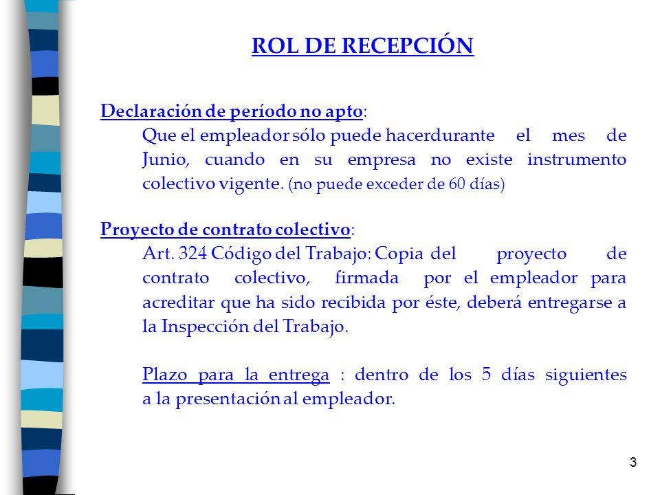 ROL DE RECEPCIÓN Declaración de período no apto: