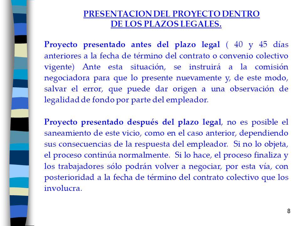PRESENTACION DEL PROYECTO DENTRO