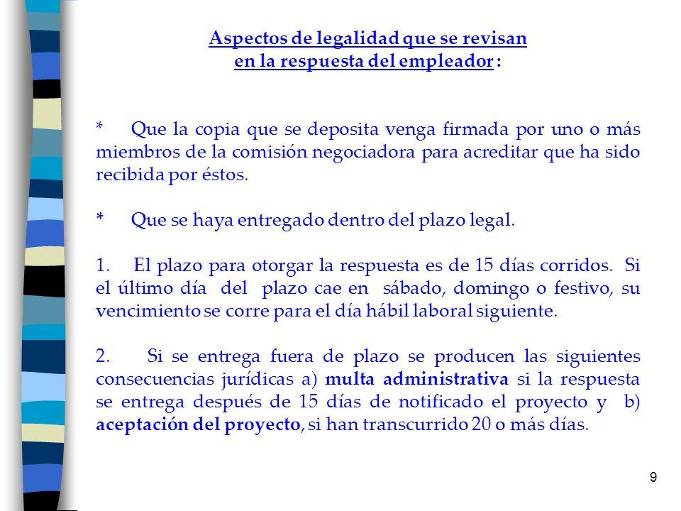 Aspectos de legalidad que se revisan en la respuesta del empleador :