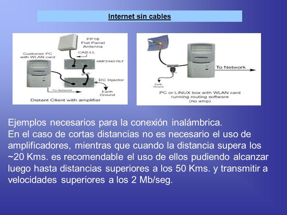 Ejemplos necesarios para la conexión inalámbrica.