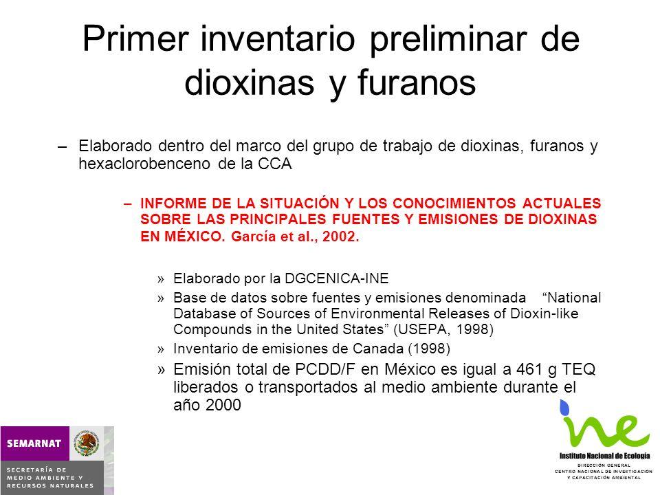 Primer inventario preliminar de dioxinas y furanos