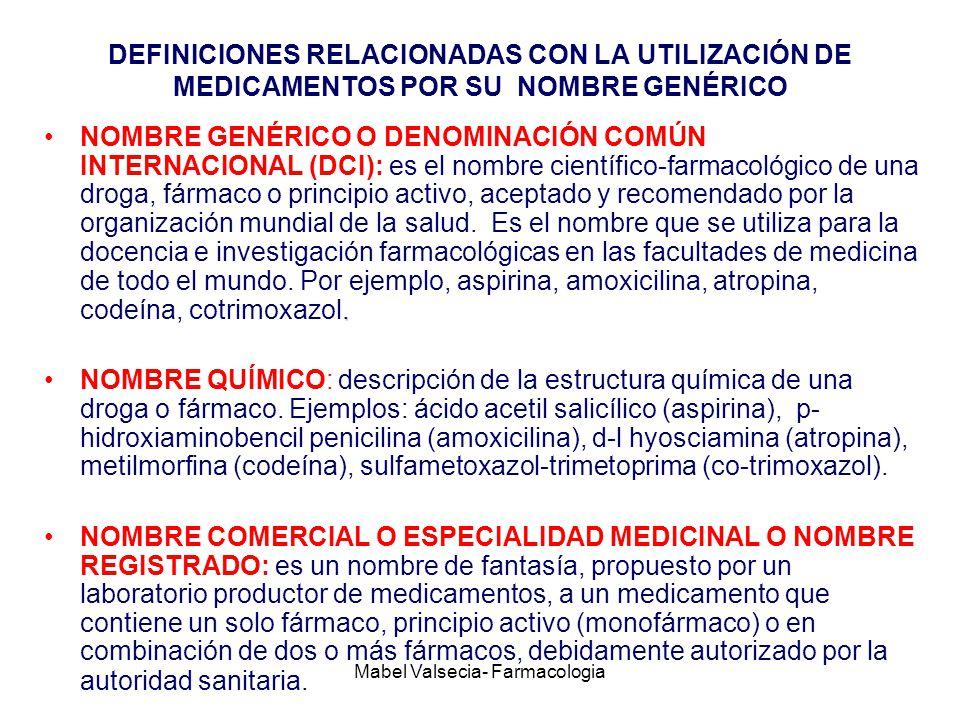 Subdivisiones De La Farmacolog A Ppt Video Online Descargar
