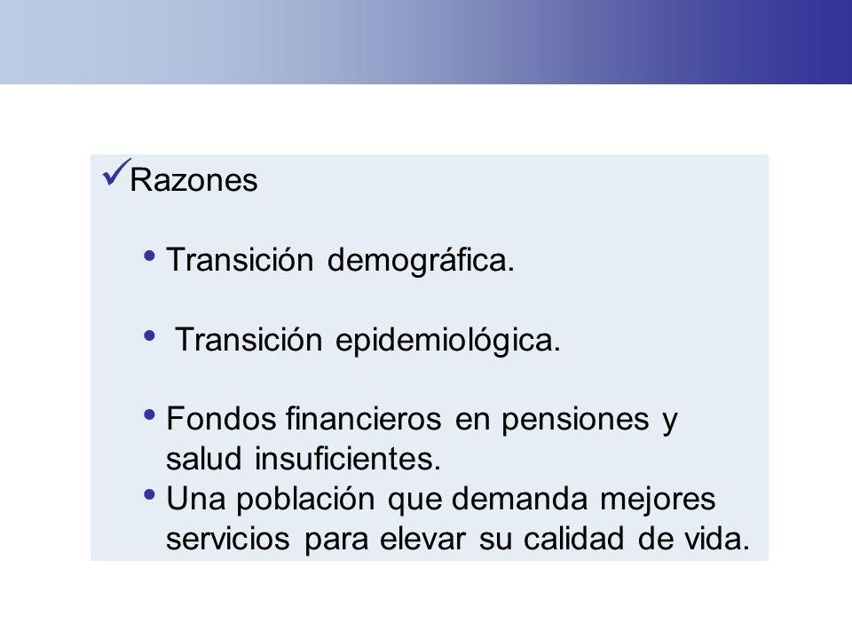 RazonesTransición demográfica. Transición epidemiológica. Fondos financieros en pensiones y salud insuficientes.