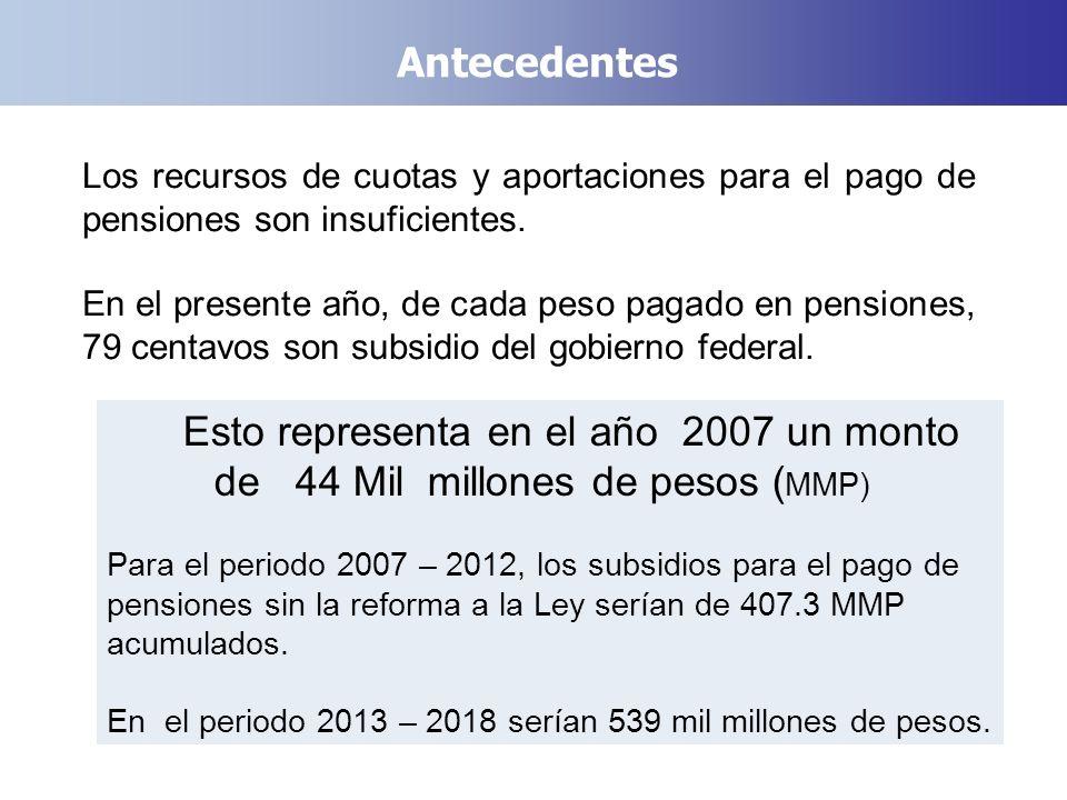 AntecedentesLos recursos de cuotas y aportaciones para el pago de pensiones son insuficientes.