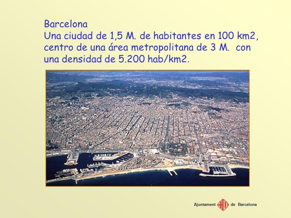 Una ciudad de 1,5 M. de habitantes en 100 km2,