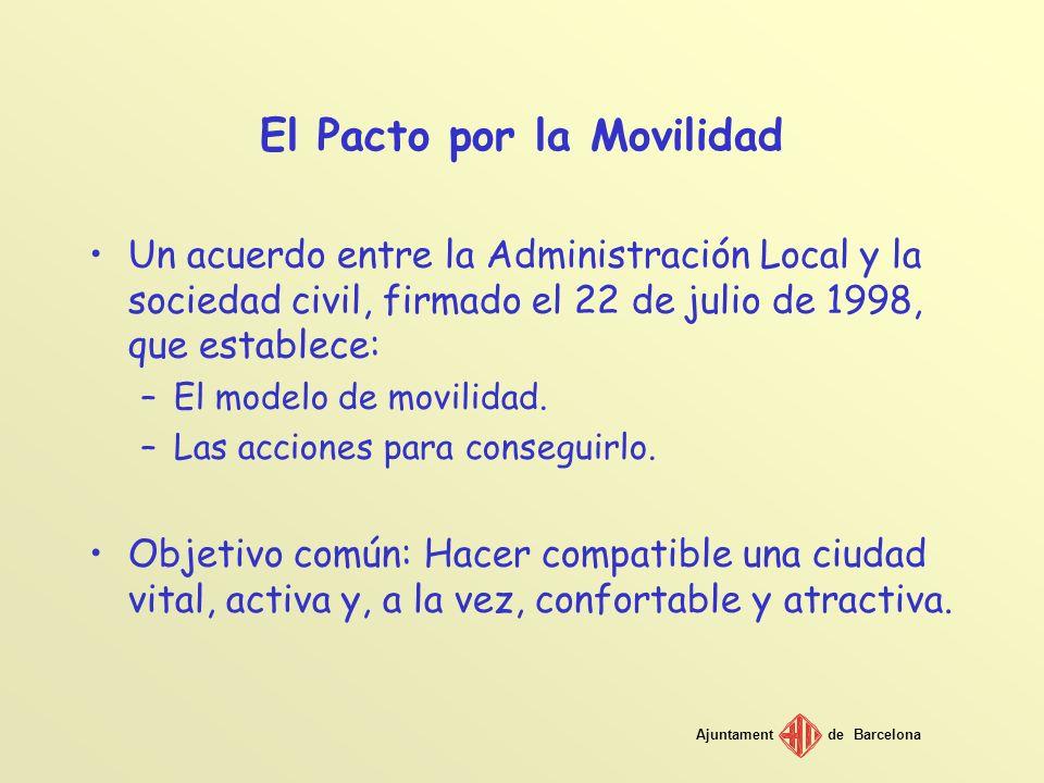 El Pacto por la Movilidad
