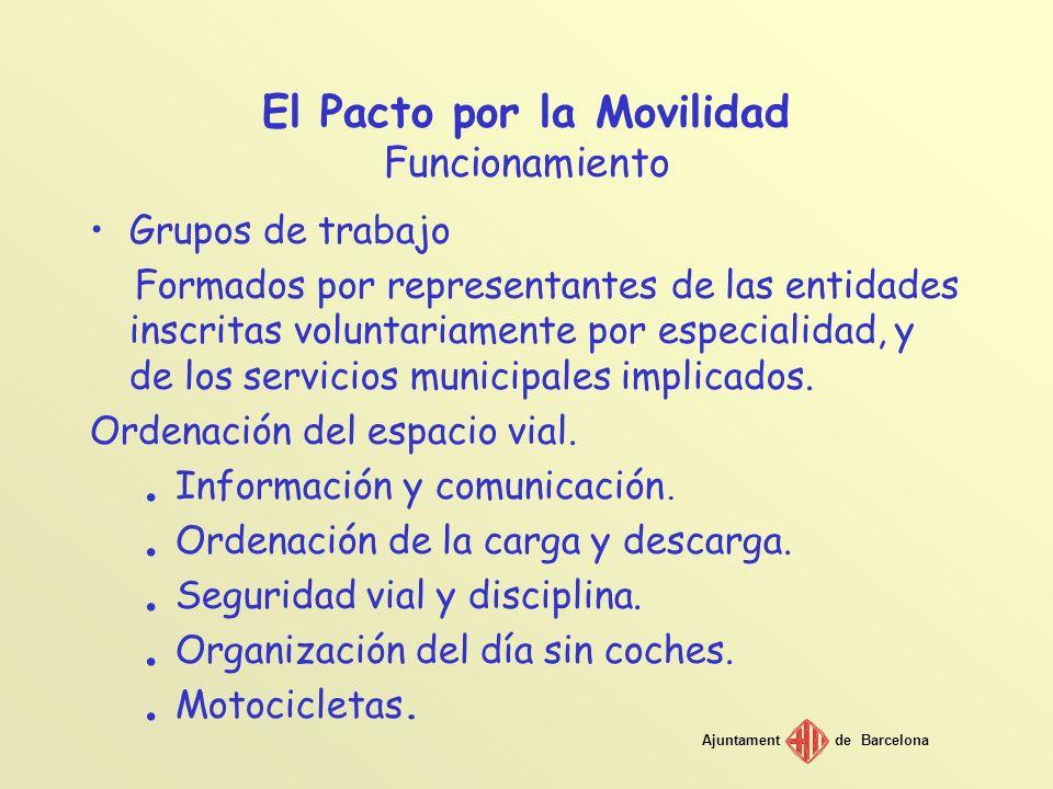 El Pacto por la Movilidad Funcionamiento