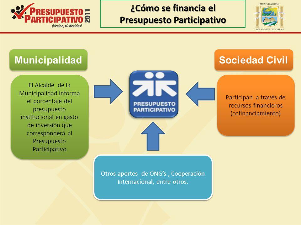 ¿Cómo se financia el Presupuesto Participativo